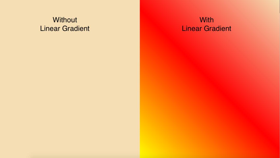 CSS Linear Gradient